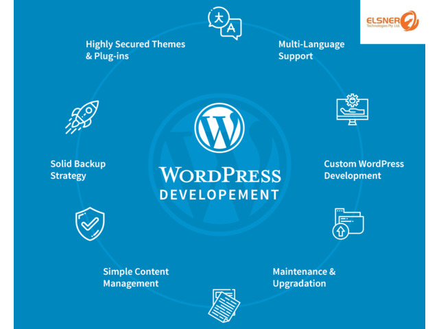WordPress Development Company, Website Design in Sydney, Melbourne - 1