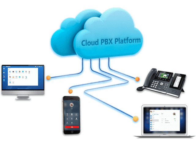 Get Managed Technology Solutions for Australian Businesses - 1