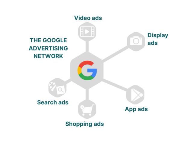 Specialising in Digital Marketing Melbourne - 2