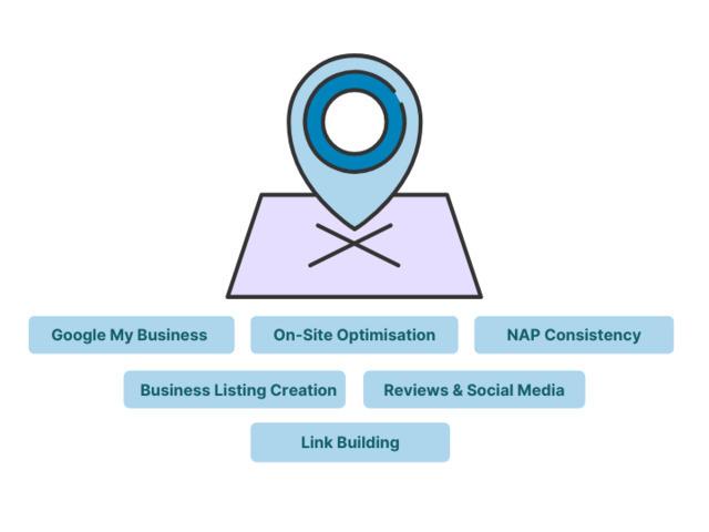 Specialising in Digital Marketing Melbourne - 3