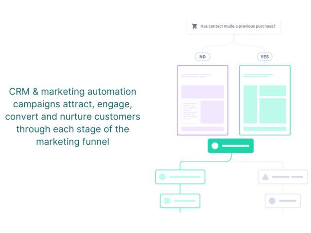 Specialising in Digital Marketing Melbourne - 4