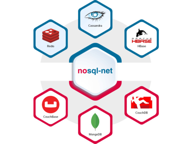NoSQL Database Development Services | Hire NoSQL Database Developers - 1