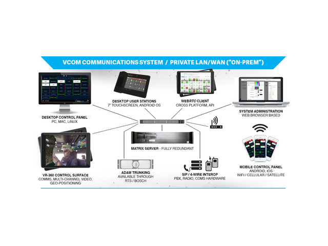VCOM communications and tactical conferencing solution - 1