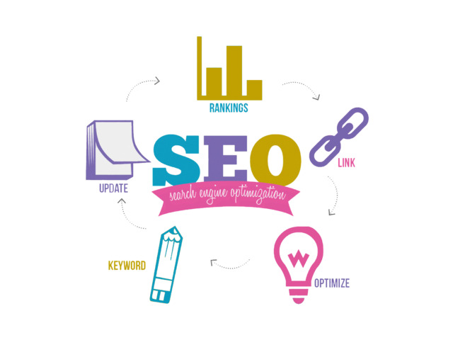 Nothing But Digital - Digital Marketing Agency - 3