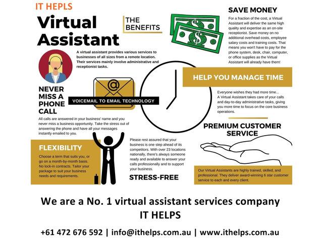 Best Virtual Assistant Services Sydney, Australia - 1