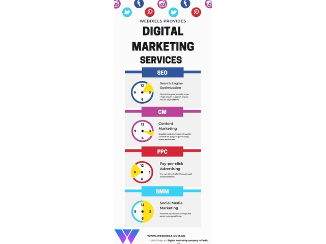 Digital marketing Perth | SEO company Perth |  Digital marketing agency Perth | Webixels - 1