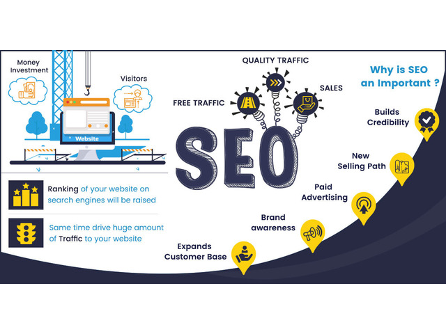 Why do you need Search Engine Optimisation? - 1