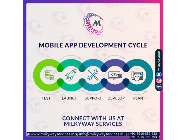Mobile App Development Cycle Company In Noda . - 1